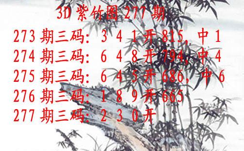 试机号中最有可能开出的号码有4、1、8