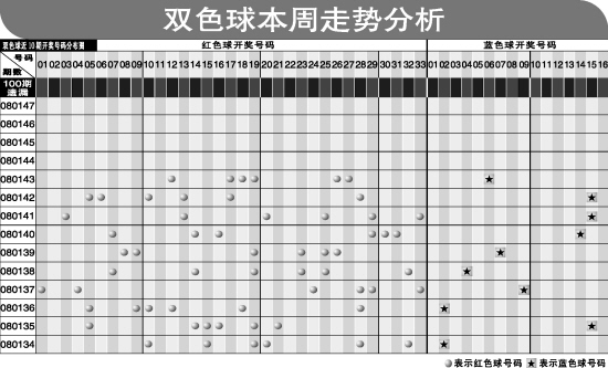 广州日报信息时报