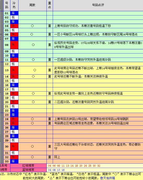 双色球数字顺序[转载]双色球陆级验证码LC值--研究中心 陆金