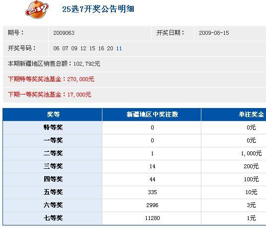 新疆风采电脑福利彩票C735单期出多少
