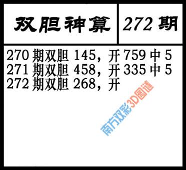 三d南方双彩可以分为单数跨度与双数跨度02468