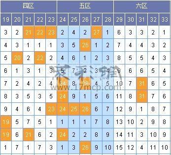 双色球近期号码预测双色球近期号码预测,双色球期的预测号