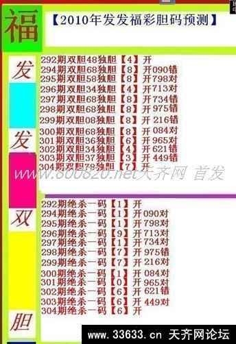 福彩3d0福彩3d的技巧 45期预测 彩霸专业福彩3d预测 福彩今天3d预测