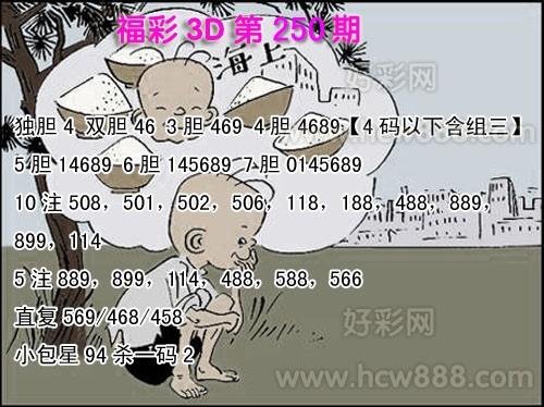 3D预测和