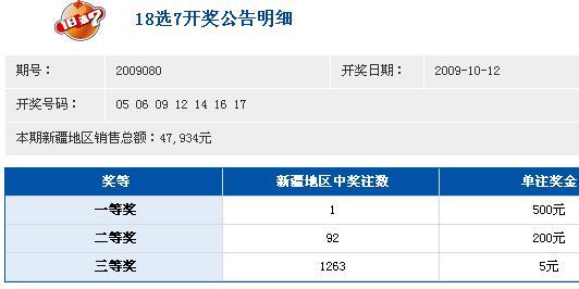 天津福利彩票网 按照省民政厅、省福彩中心的工作部署办事