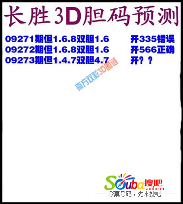 """福彩3d画谜图谜大全 成功创业家很爱玩""""危机处理""""Mr 6的博客专栏艾瑞"""