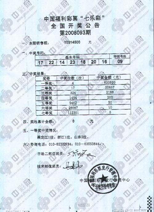 中国发行管理