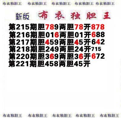 双色球双色球预测杀号 奇异的跟随号码—122期杀号和图表