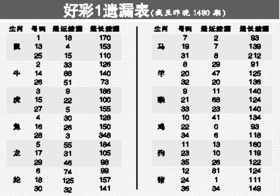 """好彩网论坛中国福利彩票""""双色球""""(以下简称""""双色球"""")是一"""