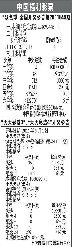 【进步】湖南+3 四川+2 河南+2 安徽+2 江西+2陕西+1